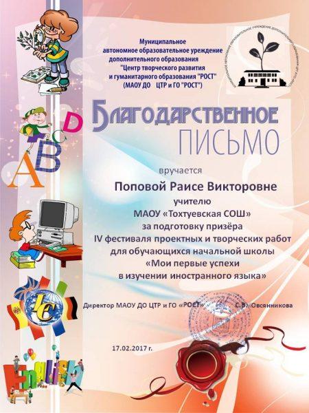 Попова Р.И.